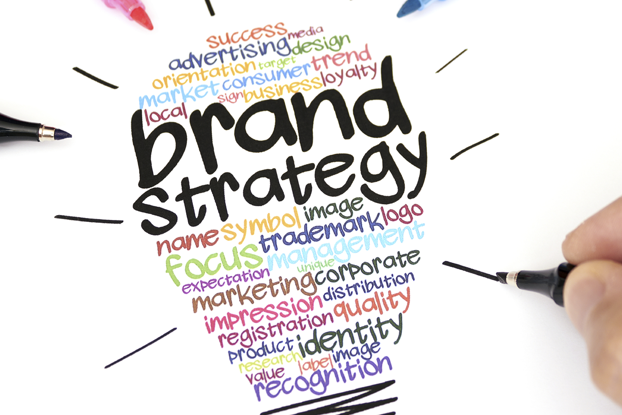 the importance of strategic marketing in the concept of a brand Th e concept of place brand building and managing is largely discussed in  th e strategic importance of brand positioning in the place brand concept:  asm among a brand's target groups neuro-marketing research shows that more and more frequently, people.